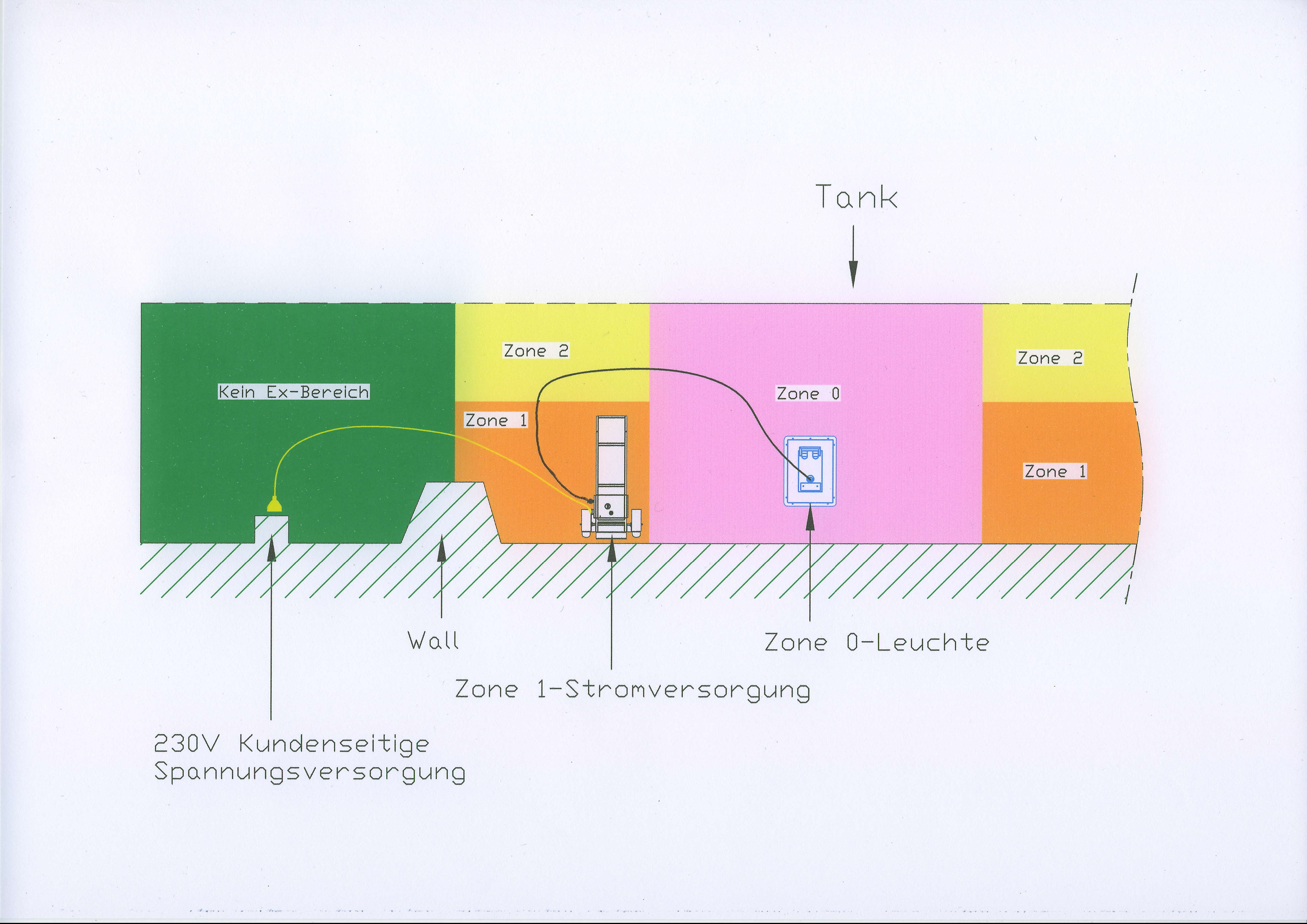 Led Zone 0 Lighting System Luminaires And Equipment For Ex Areas Diagram Of Coal Face Compact Light Fitting Bs 588